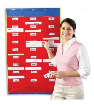 Panoul clasei organizate - Organizare