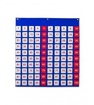 Panoul numerelor - Jucării matematică