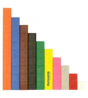 Kit pentru jocuri aritmetice Miniland - Jucării matematică
