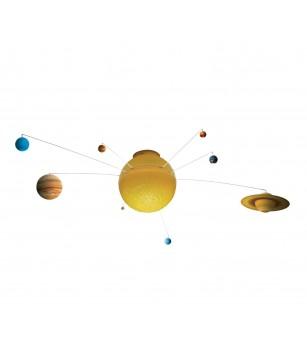 Sistem solar cu telecomanda, Brainstorm - Mediu înconjurător